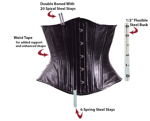 midnight leather corset construction